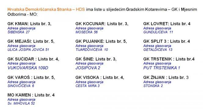 Izbori za članove Vijeća mjesnih odbora i gradskih kotareva Grada Splita